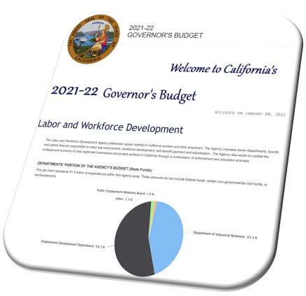Cal-OSHA Budget (002)